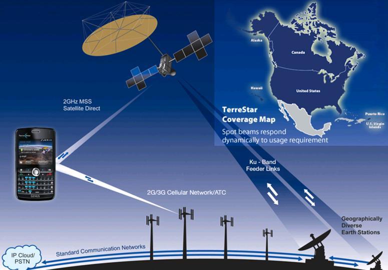 Cellular radio isdn networks and satellite